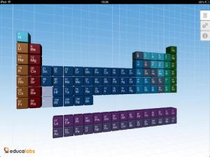 tabela periodica1
