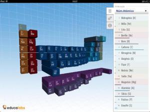 tabela periodica2